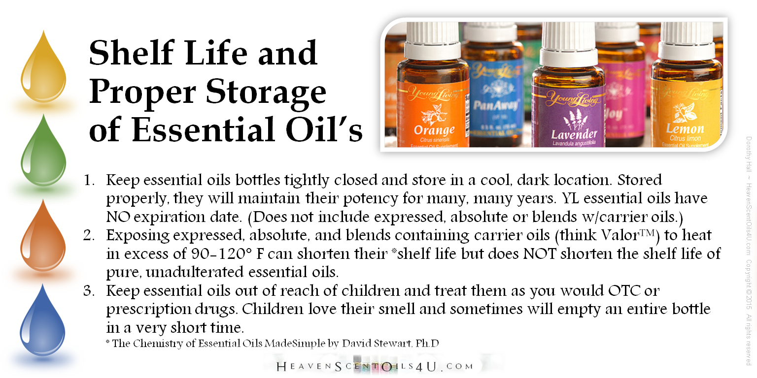 health article guidelines using essential oils herbs
