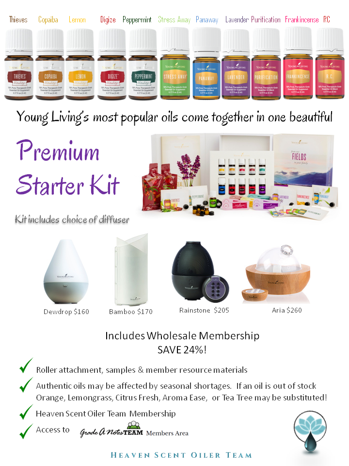 A Starter Kit Overview